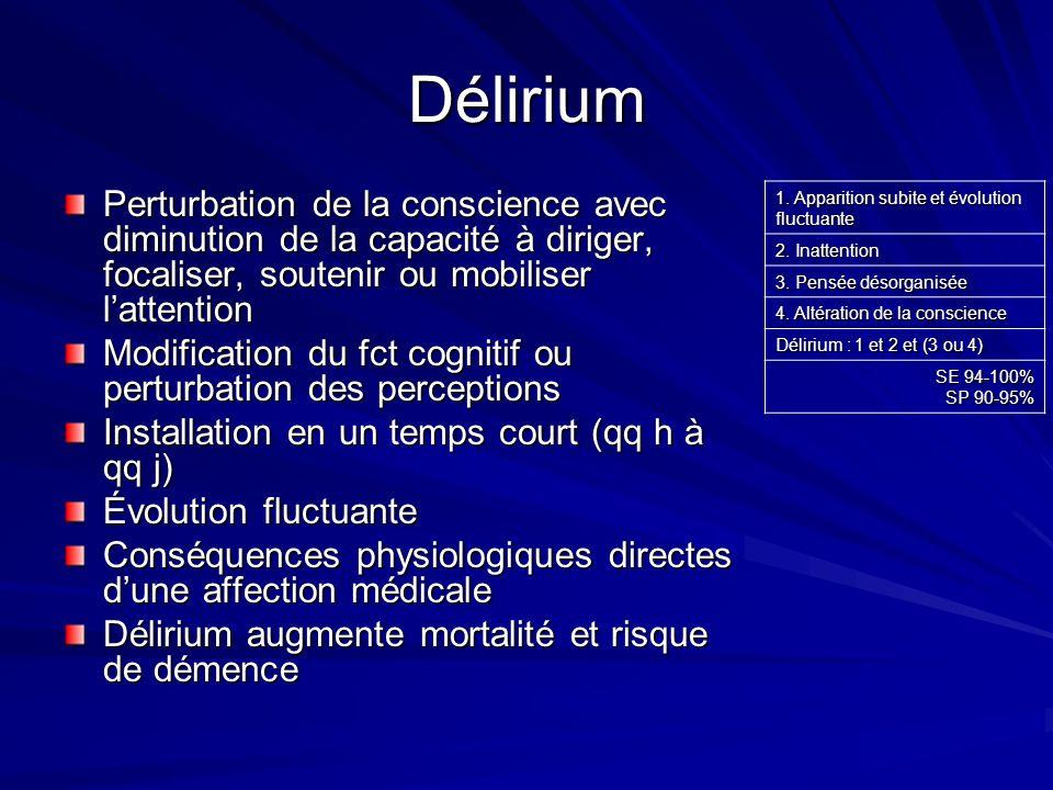 Délirium Perturbation de la conscience avec diminution de la capacité à diriger, focaliser, soutenir ou mobiliser l'attention.