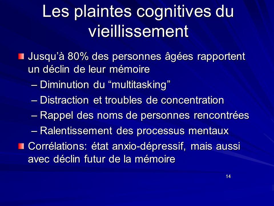 Les plaintes cognitives du vieillissement