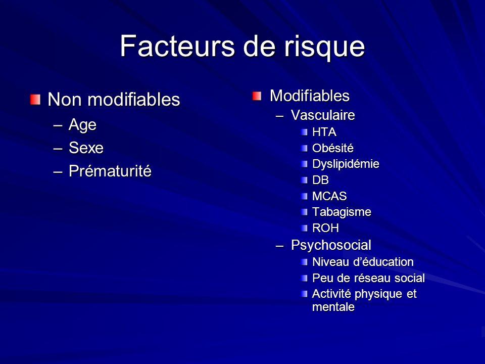 Facteurs de risque Non modifiables Modifiables Age Sexe Prématurité