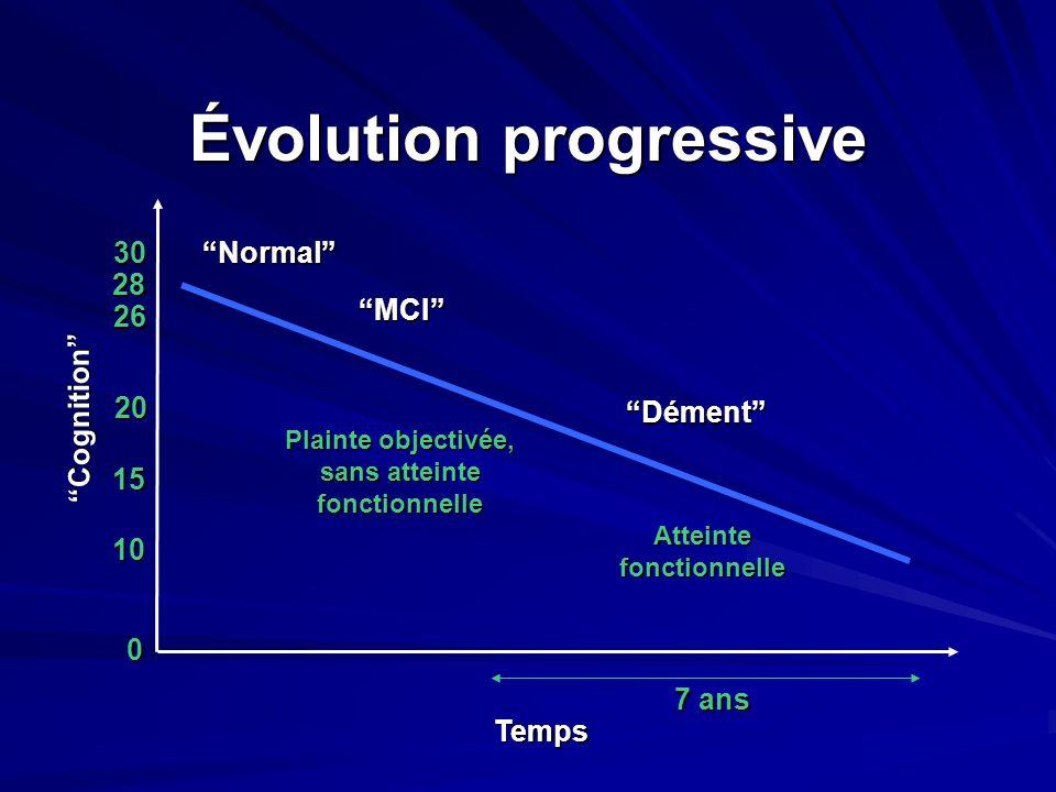 Évolution progressive