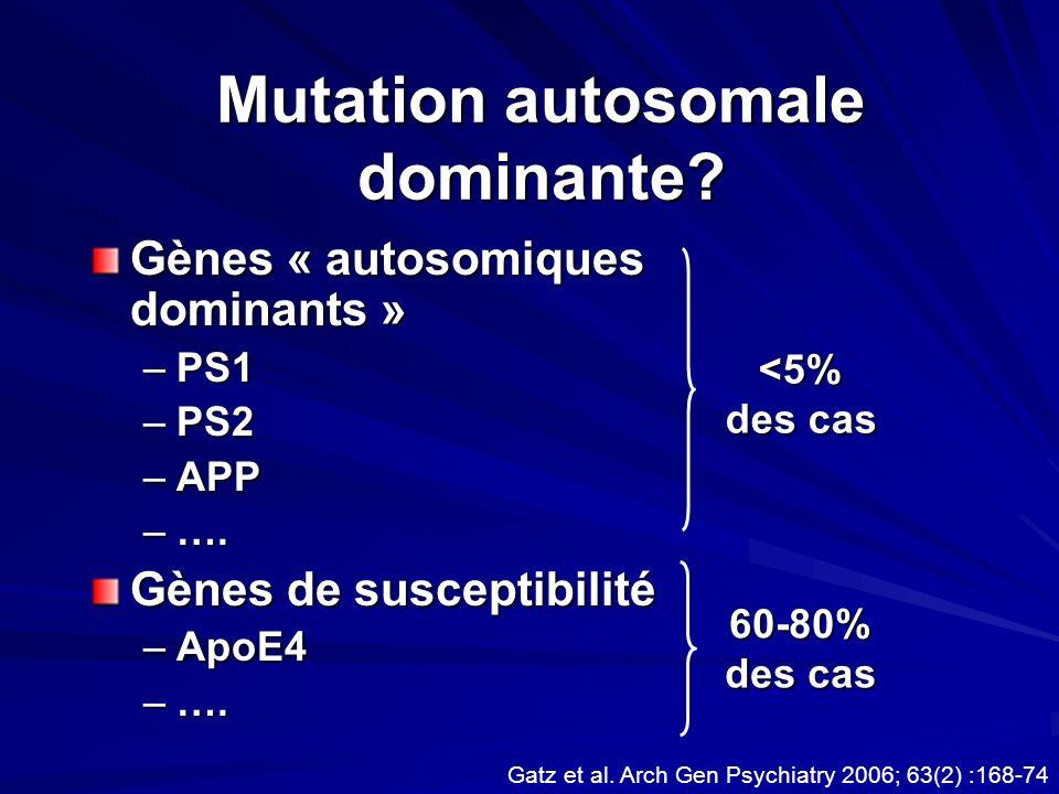 Mutation autosomale dominante