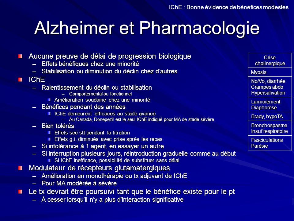 Alzheimer et Pharmacologie