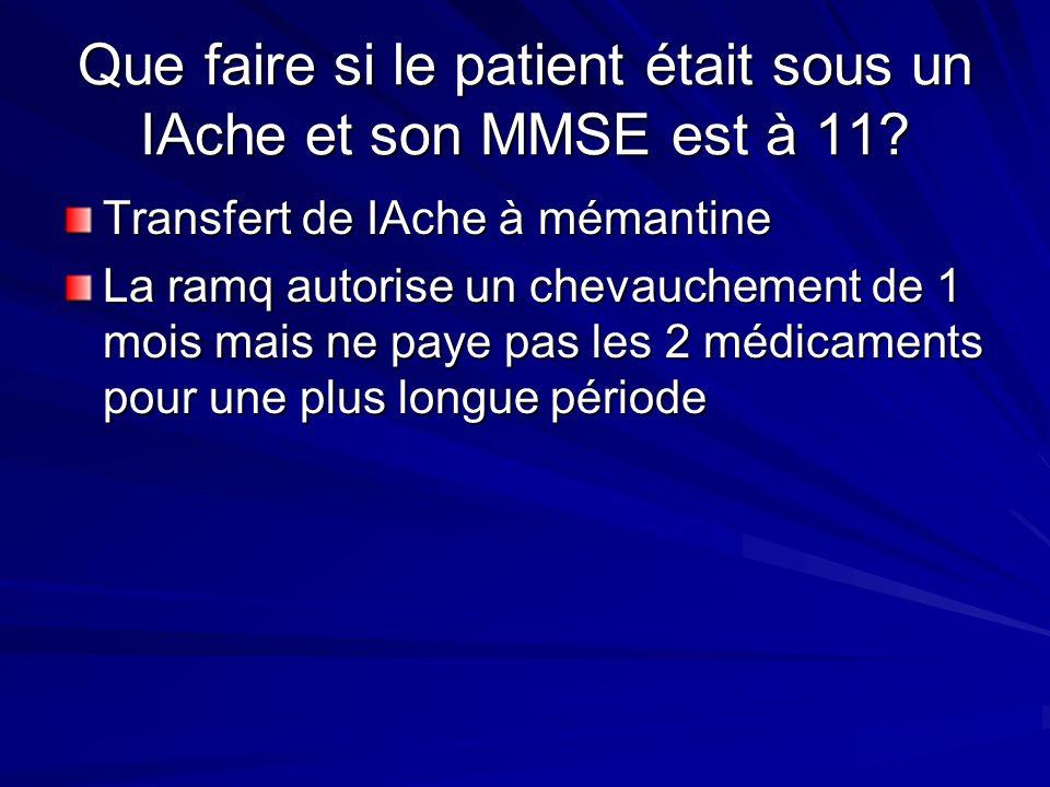 Que faire si le patient était sous un IAche et son MMSE est à 11