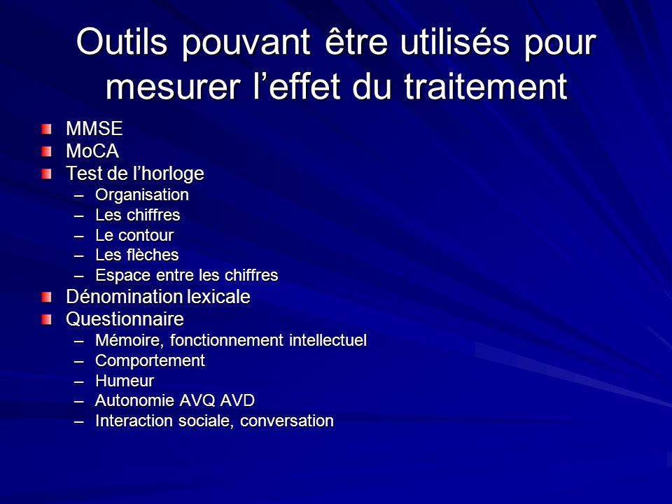 Outils pouvant être utilisés pour mesurer l'effet du traitement