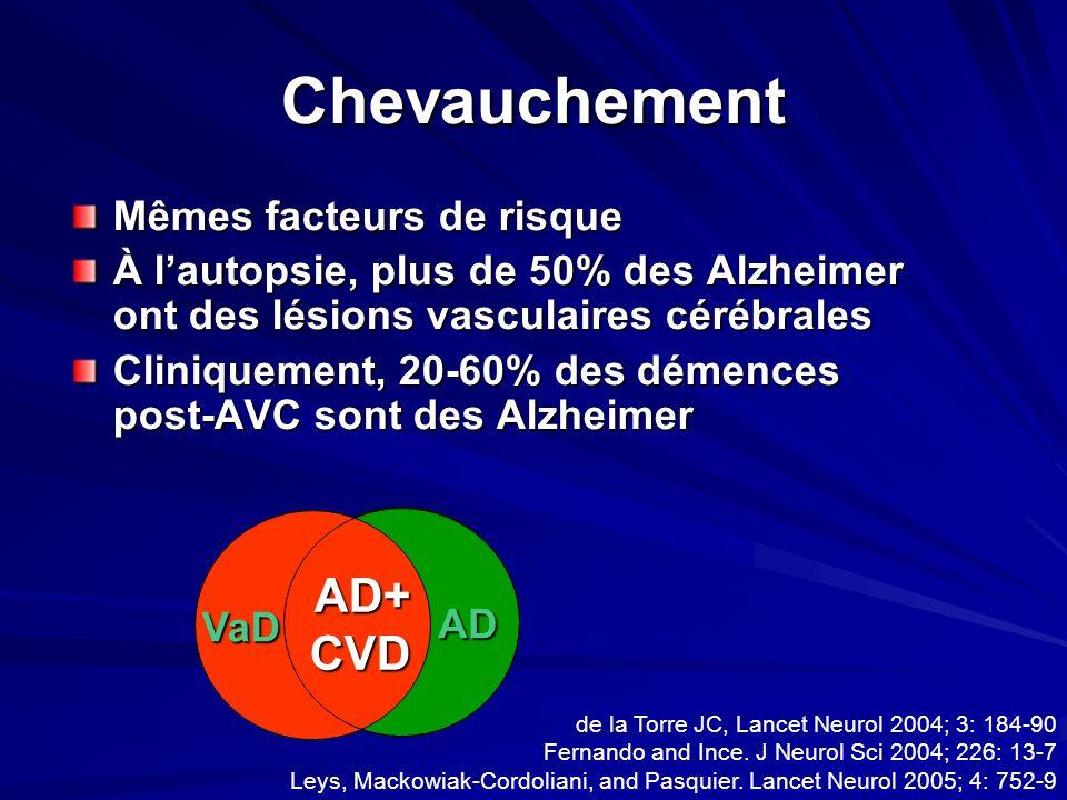 Chevauchement AD AD+ CVD Mêmes facteurs de risque