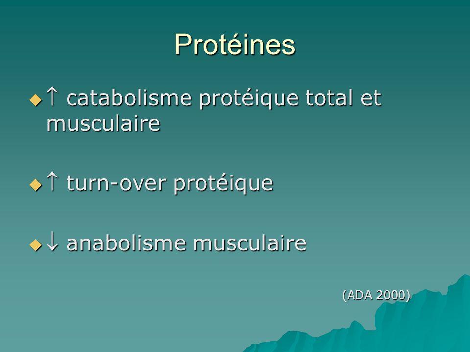 Protéines  catabolisme protéique total et musculaire