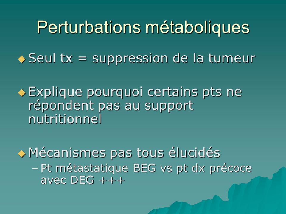 Perturbations métaboliques