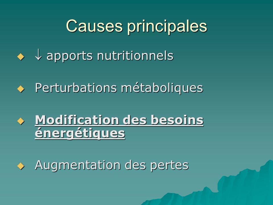 Causes principales  apports nutritionnels Perturbations métaboliques