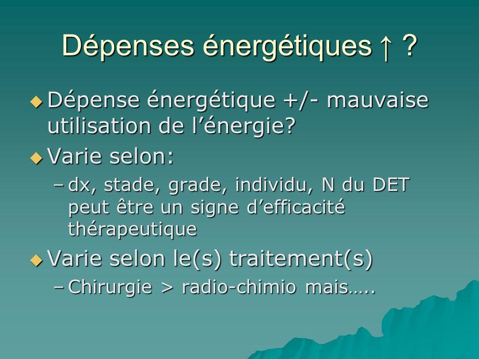 Dépenses énergétiques ↑