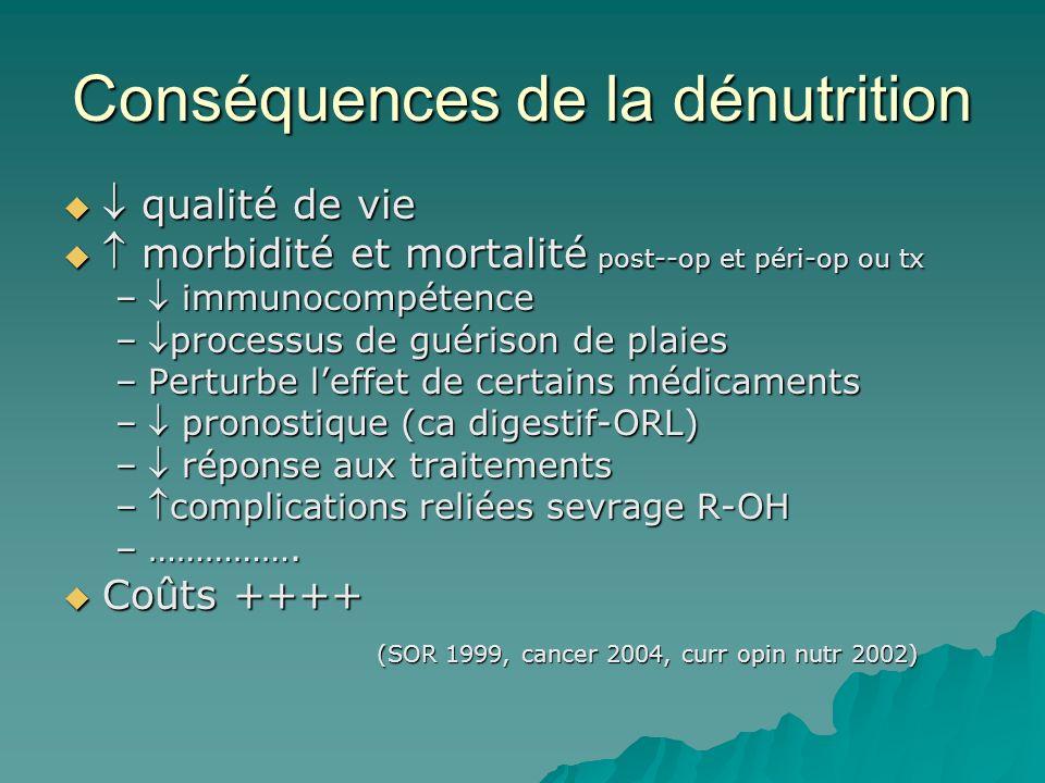 Conséquences de la dénutrition