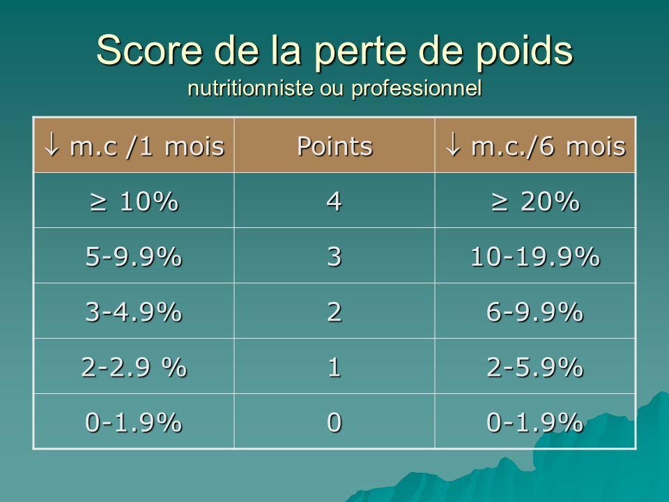 Score de la perte de poids nutritionniste ou professionnel