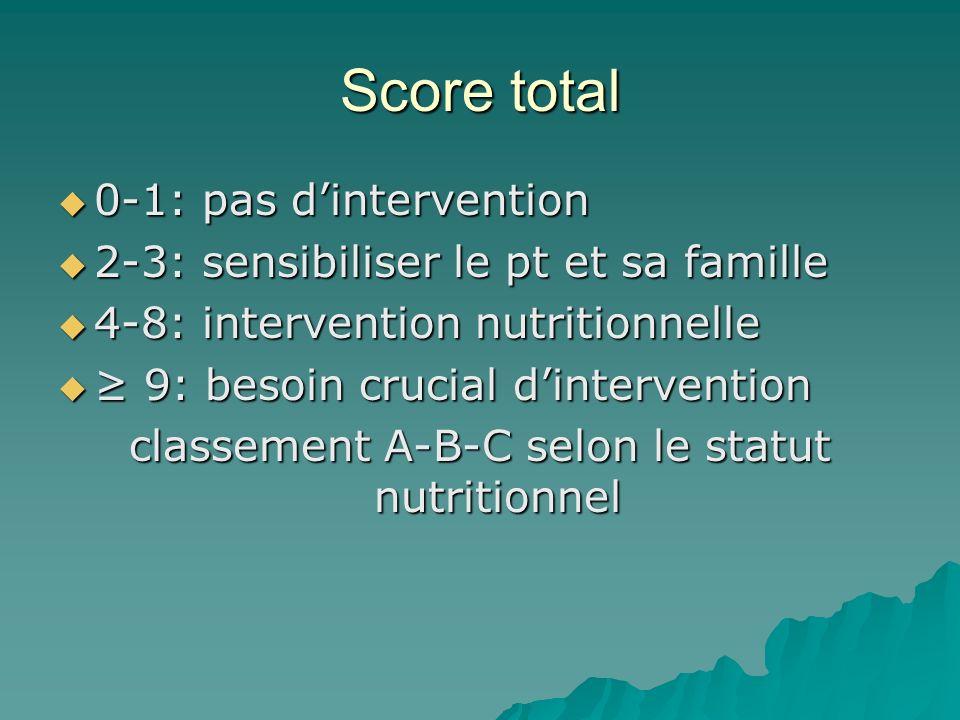 classement A-B-C selon le statut nutritionnel