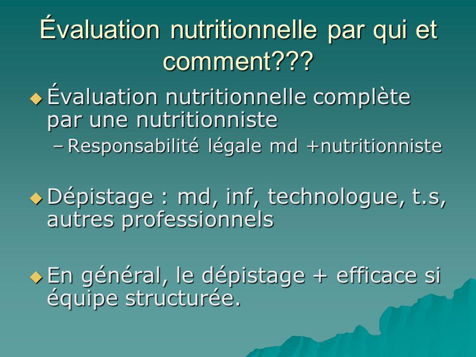 Évaluation nutritionnelle par qui et comment