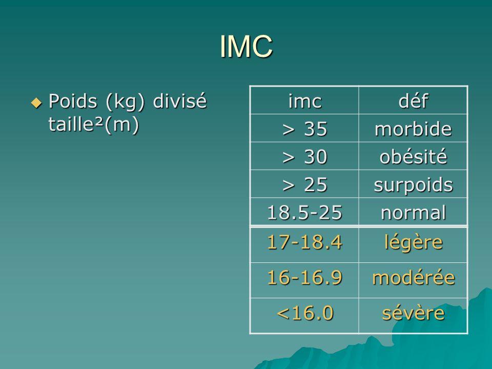 IMC Poids (kg) divisé taille²(m) imc déf > 35 morbide > 30