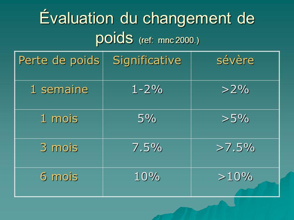 Évaluation du changement de poids (ref: mnc 2000.)