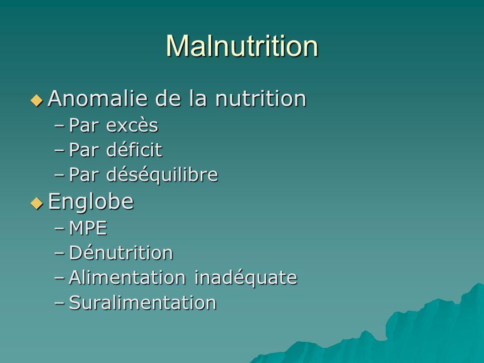 Malnutrition Anomalie de la nutrition Englobe Par excès Par déficit