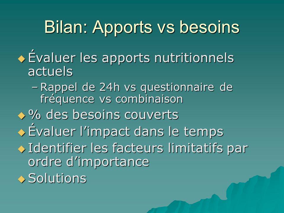 Bilan: Apports vs besoins