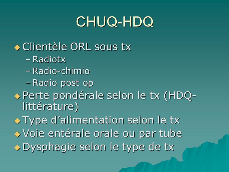 CHUQ-HDQ Clientèle ORL sous tx