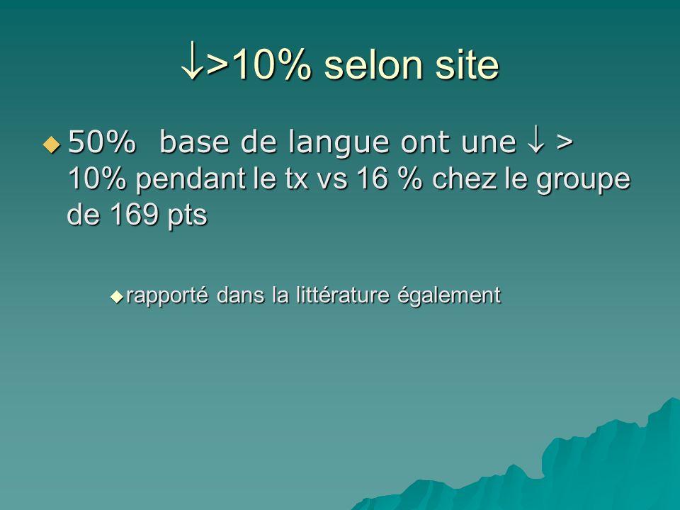 >10% selon site 50% base de langue ont une  > 10% pendant le tx vs 16 % chez le groupe de 169 pts.