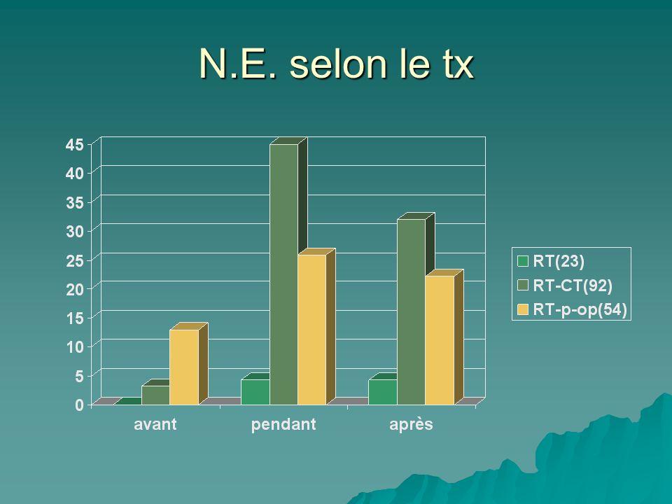 N.E. selon le tx
