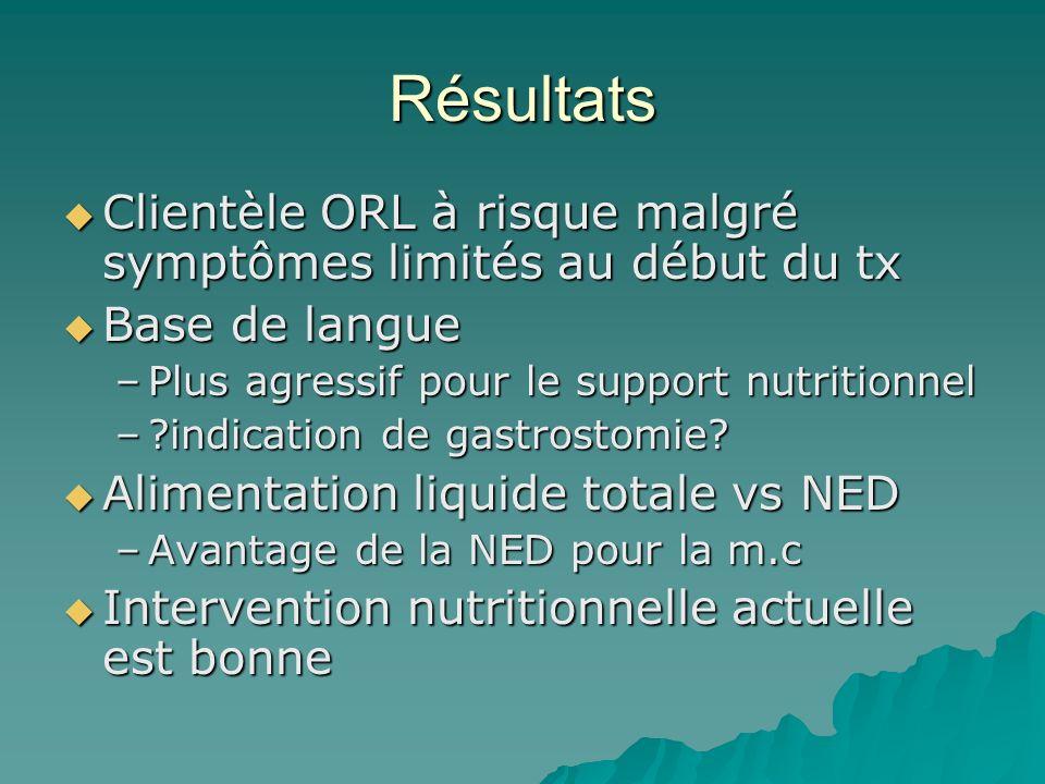 Résultats Clientèle ORL à risque malgré symptômes limités au début du tx. Base de langue. Plus agressif pour le support nutritionnel.