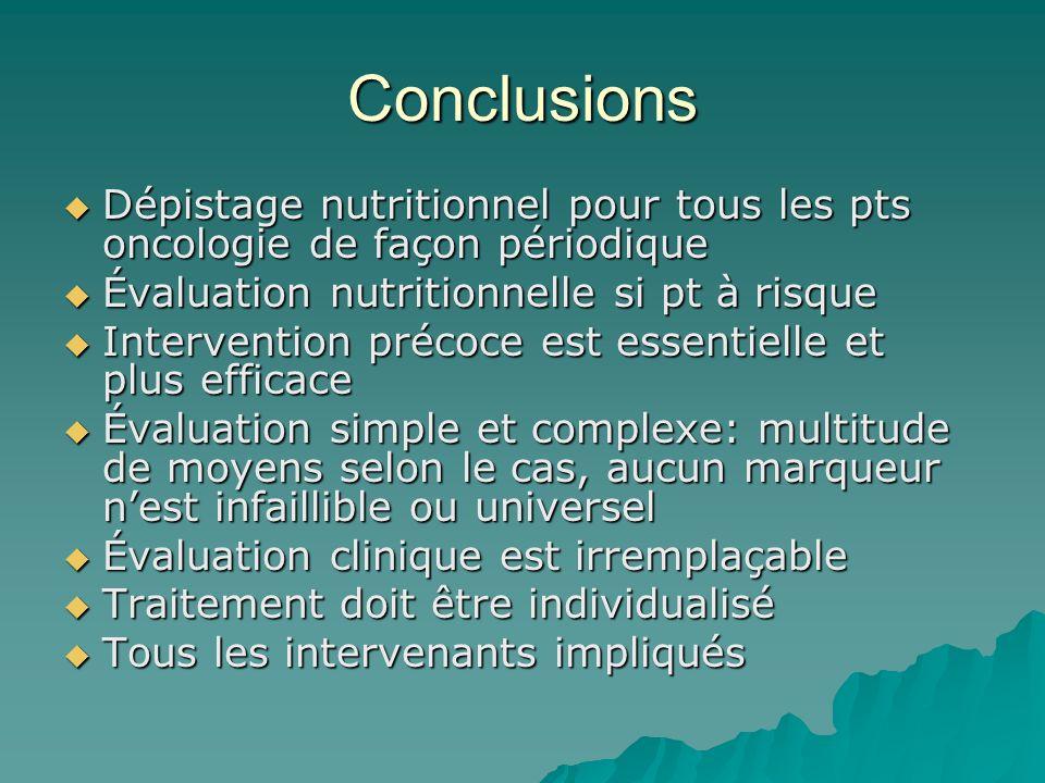 Conclusions Dépistage nutritionnel pour tous les pts oncologie de façon périodique. Évaluation nutritionnelle si pt à risque.