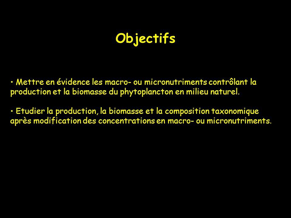 Objectifs Mettre en évidence les macro- ou micronutriments contrôlant la production et la biomasse du phytoplancton en milieu naturel.