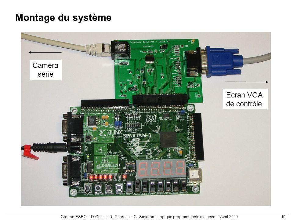 Montage du système Caméra série Ecran VGA de contrôle