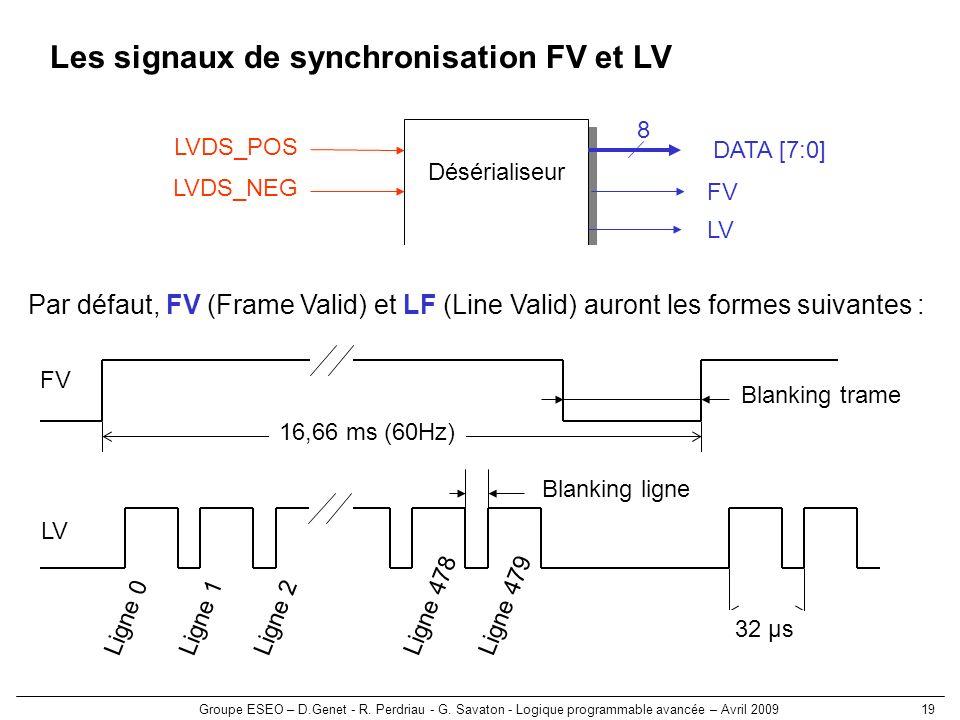 Les signaux de synchronisation FV et LV