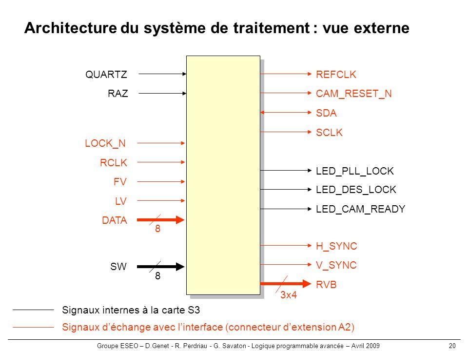 Architecture du système de traitement : vue externe