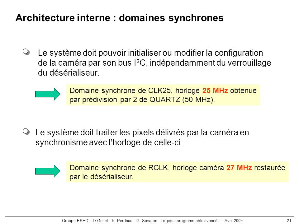Architecture interne : domaines synchrones