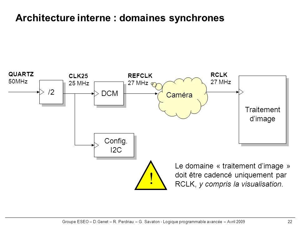 ! Architecture interne : domaines synchrones /2 DCM Caméra Traitement