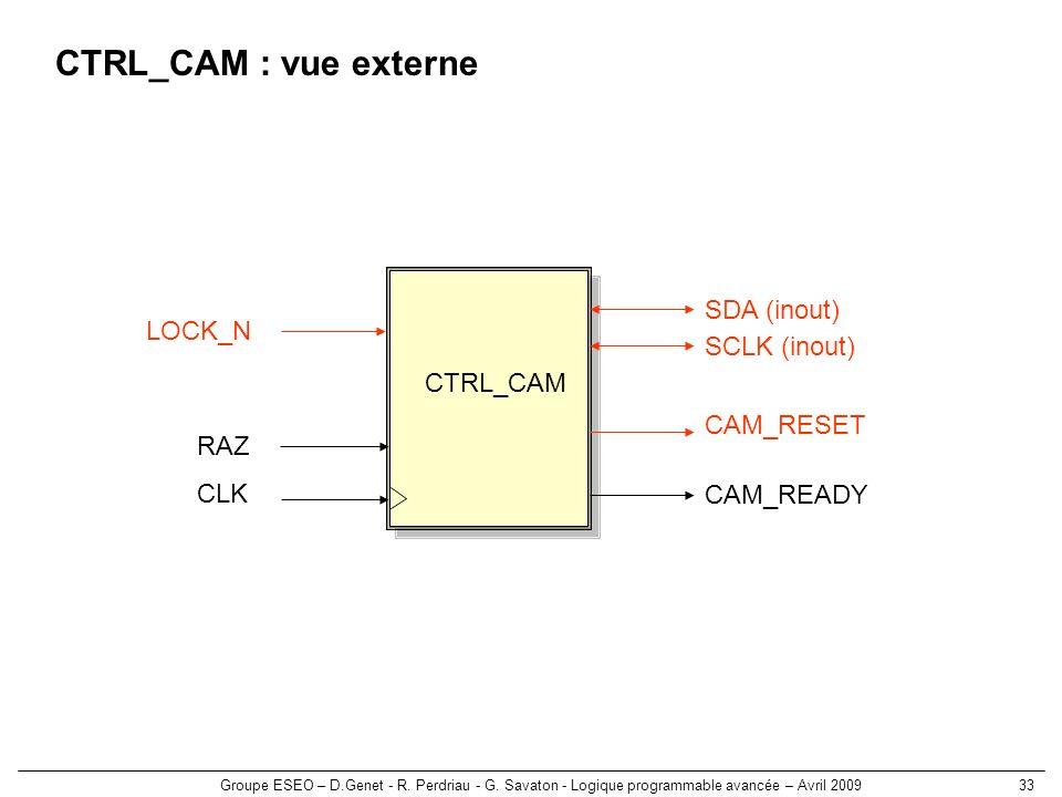 CTRL_CAM : vue externe SDA (inout) LOCK_N SCLK (inout) CTRL_CAM