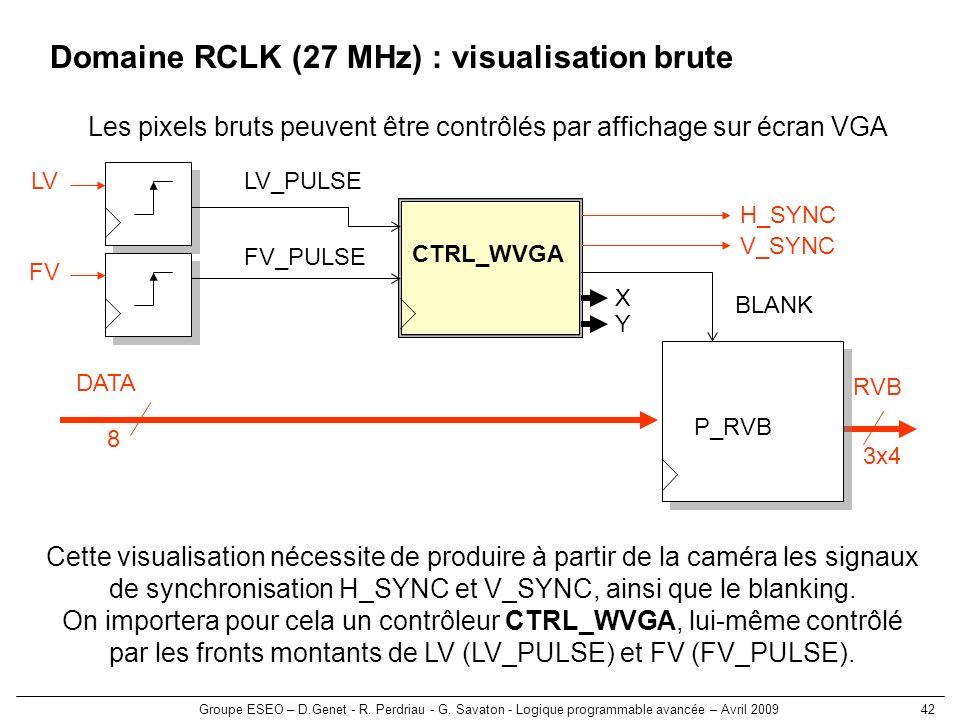 Domaine RCLK (27 MHz) : visualisation brute
