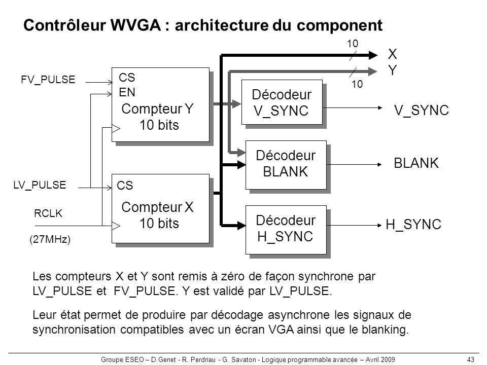 Contrôleur WVGA : architecture du component