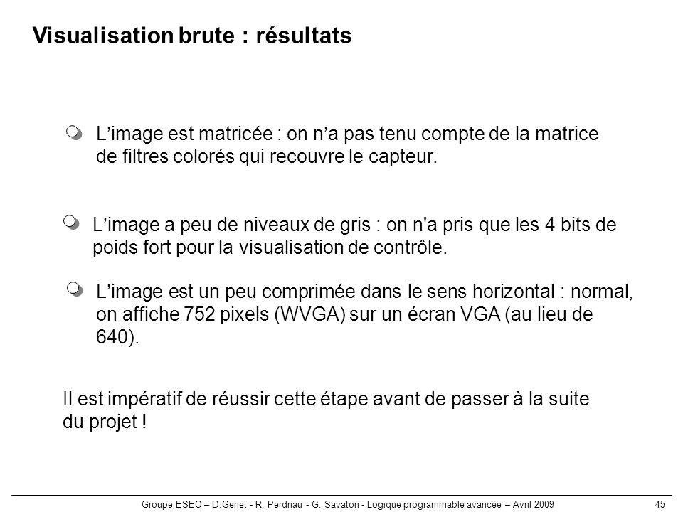 Visualisation brute : résultats