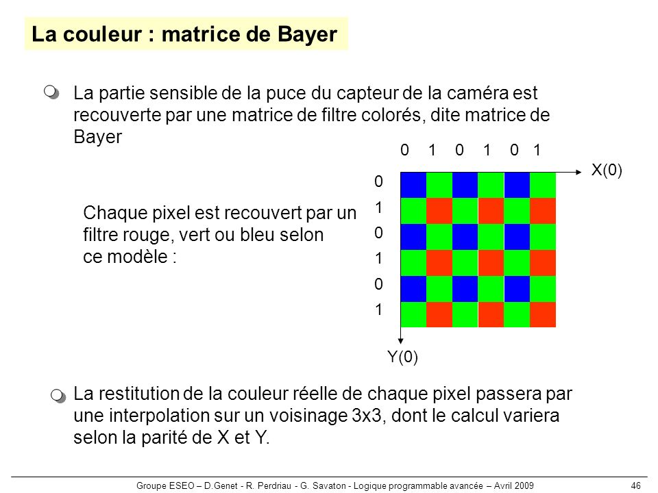 La couleur : matrice de Bayer