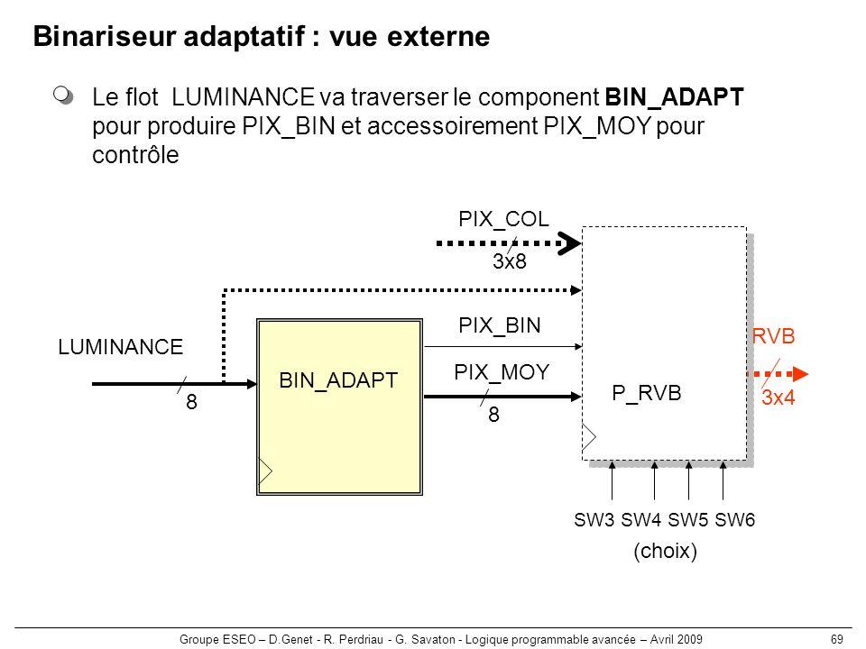 Binariseur adaptatif : vue externe