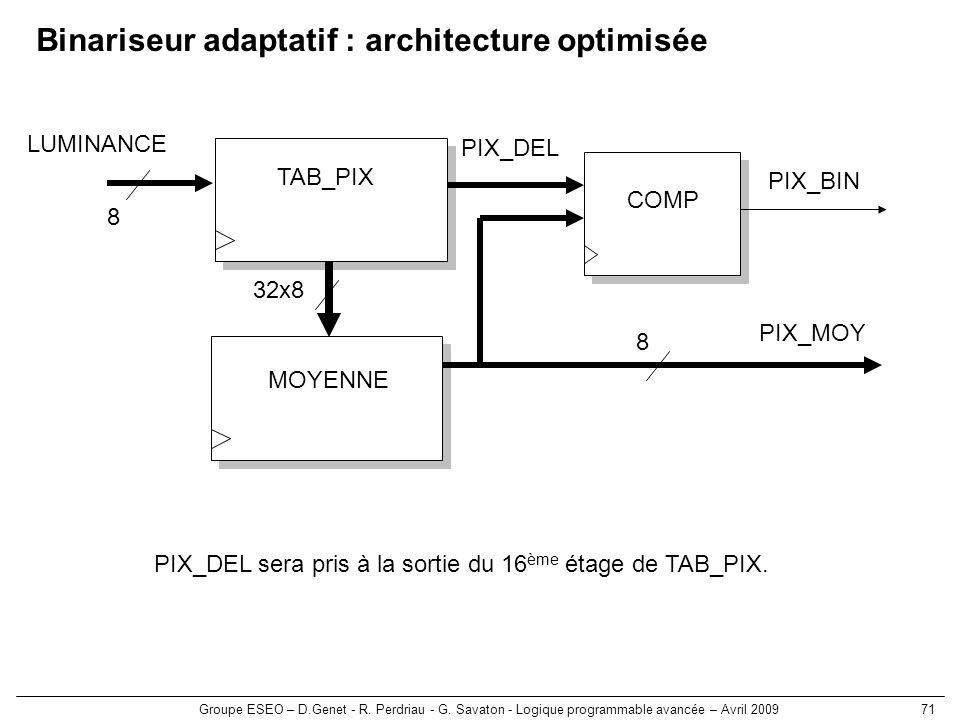 Binariseur adaptatif : architecture optimisée