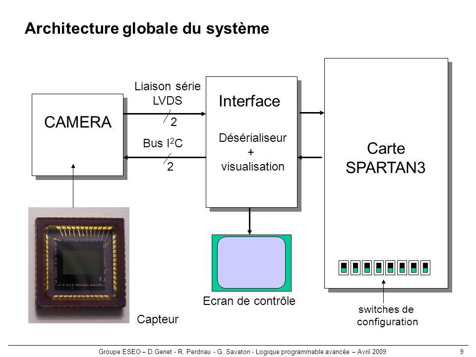 Architecture globale du système
