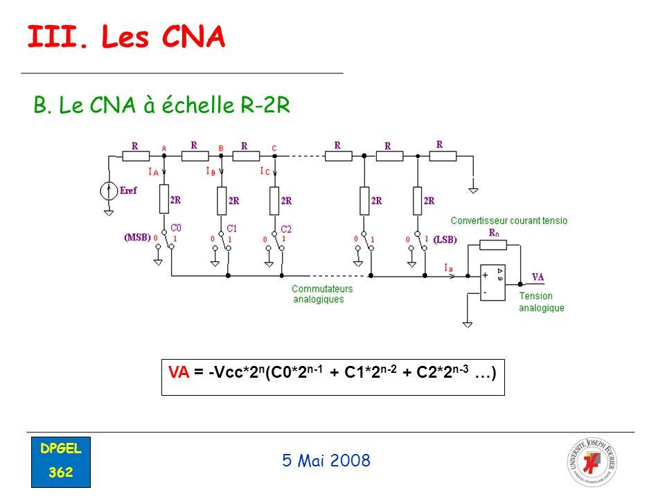 VA = -Vcc*2n(C0*2n-1 + C1*2n-2 + C2*2n-3 …)