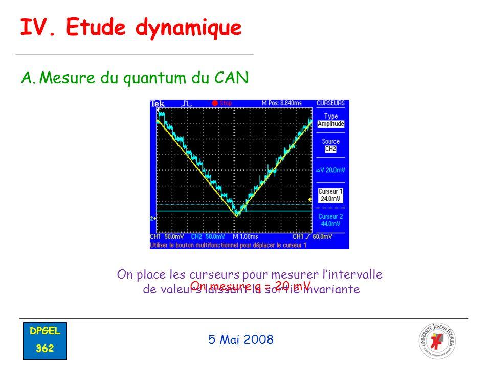 IV. Etude dynamique Mesure du quantum du CAN