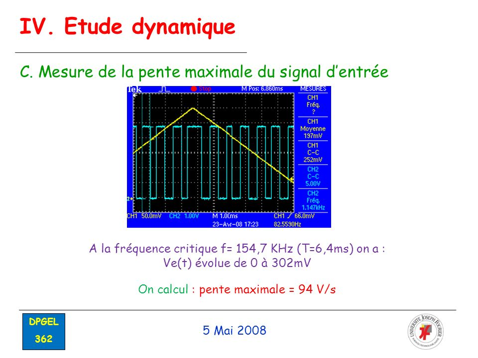 IV. Etude dynamique C. Mesure de la pente maximale du signal d'entrée