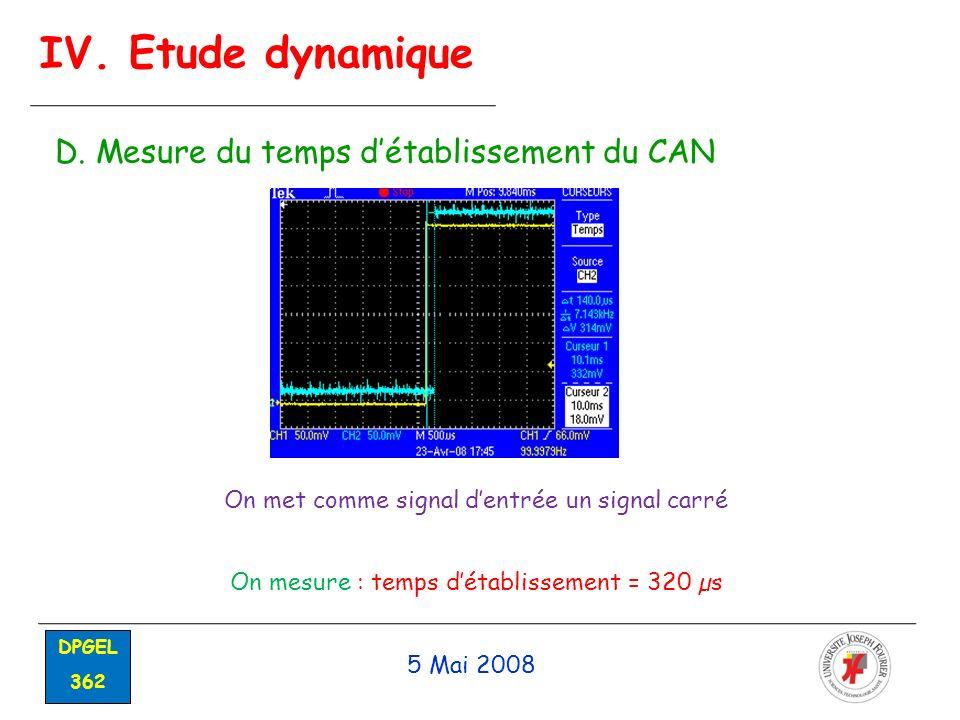 IV. Etude dynamique D. Mesure du temps d'établissement du CAN