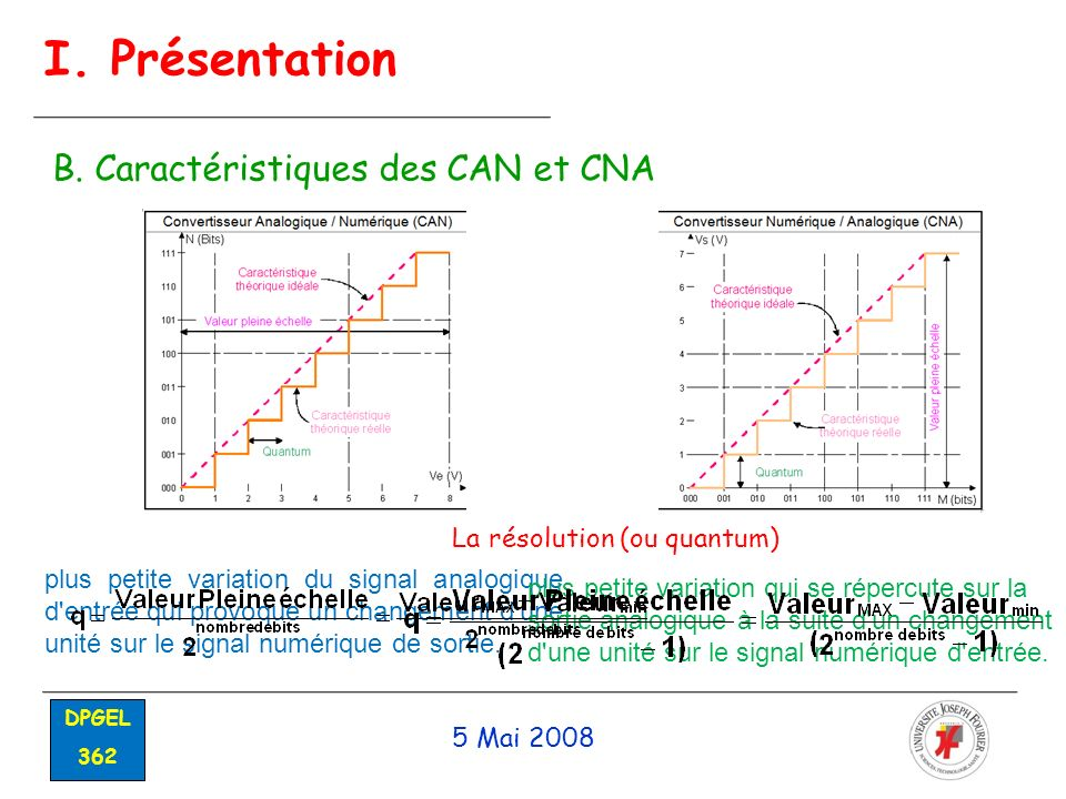 I. Présentation B. Caractéristiques des CAN et CNA