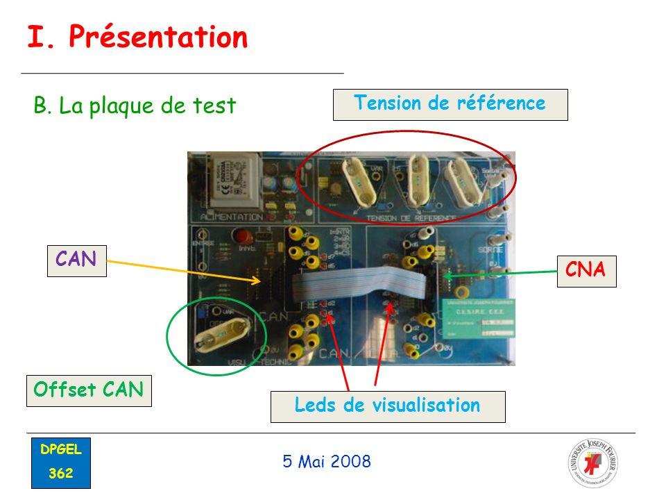 I. Présentation B. La plaque de test Tension de référence CAN CNA
