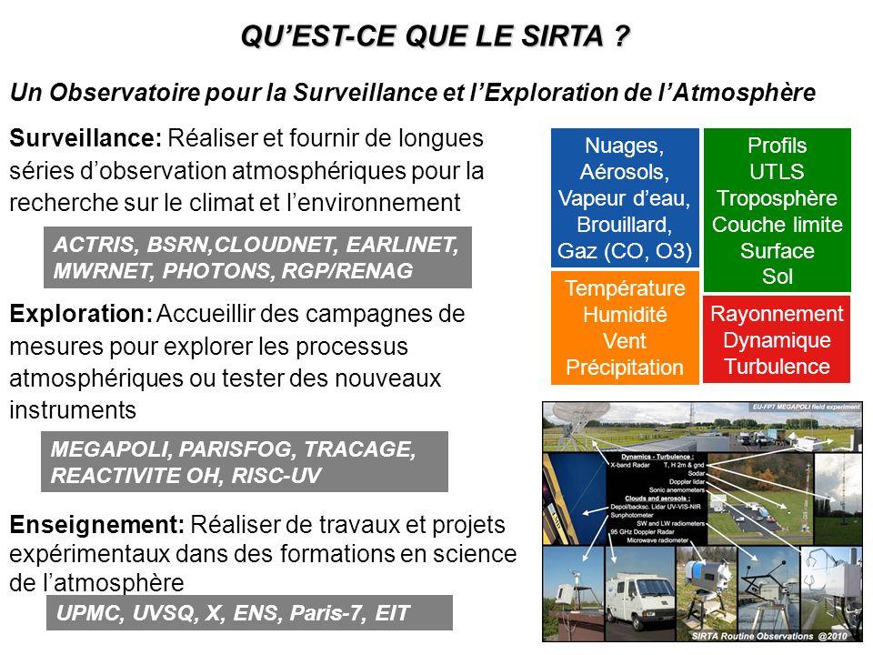 QU'EST-CE QUE LE SIRTA Un Observatoire pour la Surveillance et l'Exploration de l'Atmosphère.
