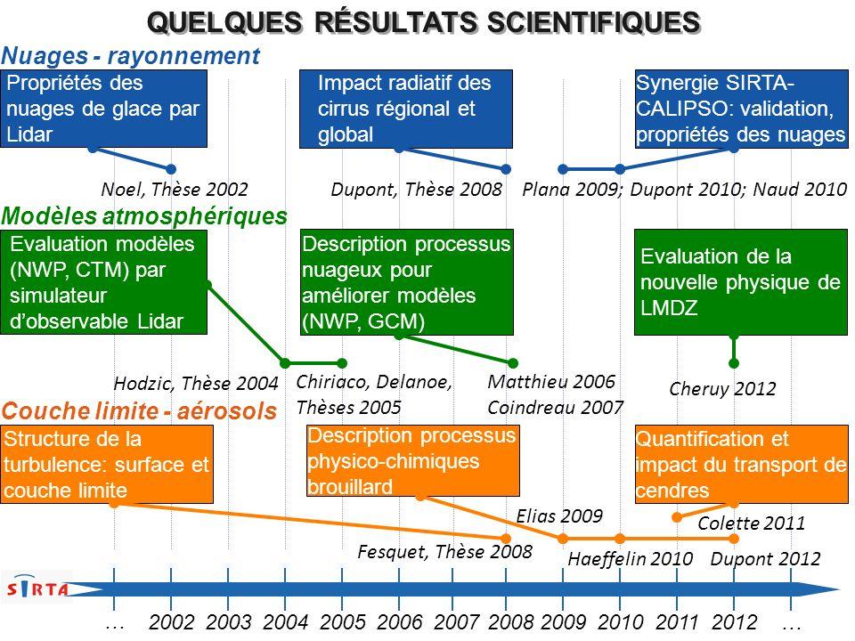QUELQUES RÉSULTATS SCIENTIFIQUES