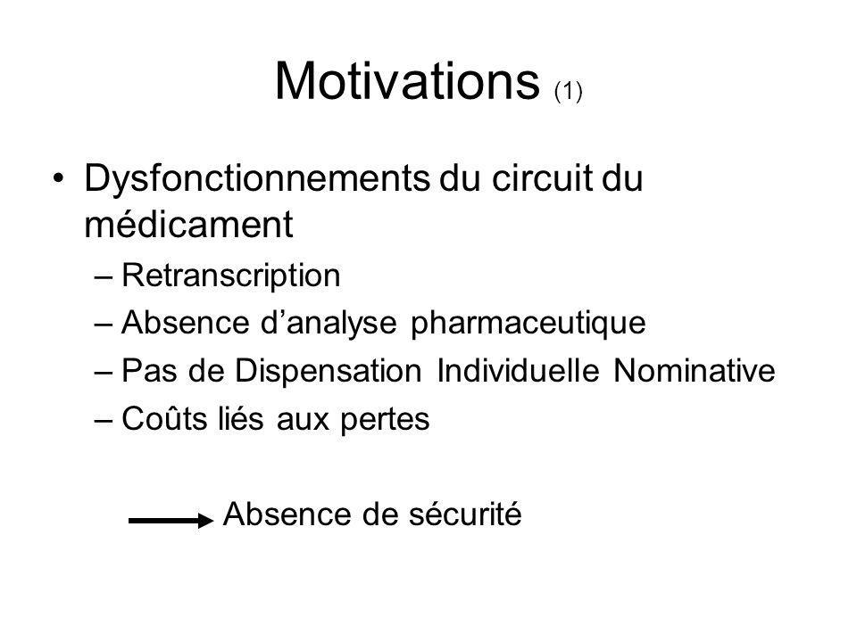 Motivations (1) Dysfonctionnements du circuit du médicament
