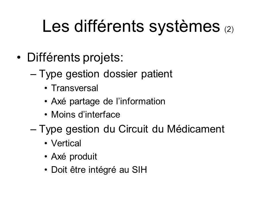 Les différents systèmes (2)